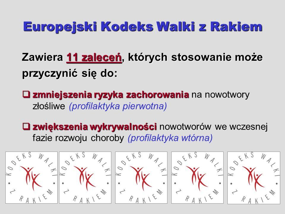 Europejski Kodeks Walki z Rakiem Zawiera 11 zaleceń, których stosowanie może przyczynić się do:  zmniejszenia ryzyka zachorowania  zmniejszenia ryzyka zachorowania na nowotwory złośliwe (profilaktyka pierwotna)  zwiększenia wykrywalności  zwiększenia wykrywalności nowotworów we wczesnej fazie rozwoju choroby (profilaktyka wtórna)