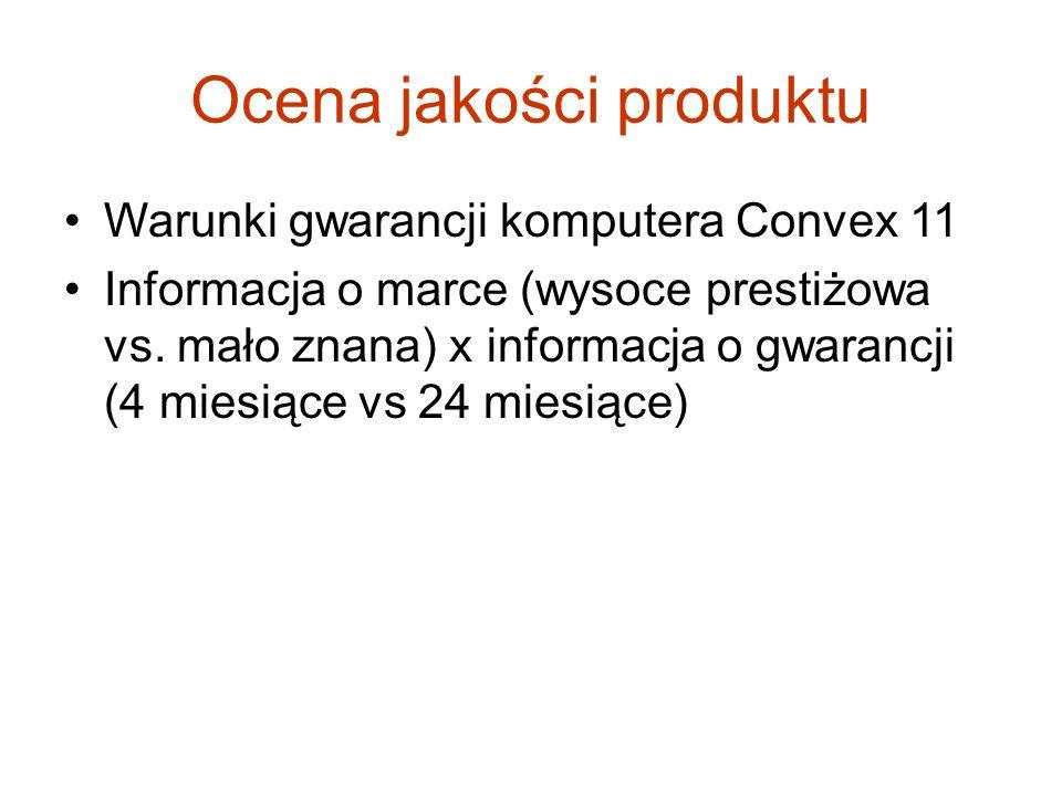 Ocena jakości produktu Warunki gwarancji komputera Convex 11 Informacja o marce (wysoce prestiżowa vs. mało znana) x informacja o gwarancji (4 miesiąc