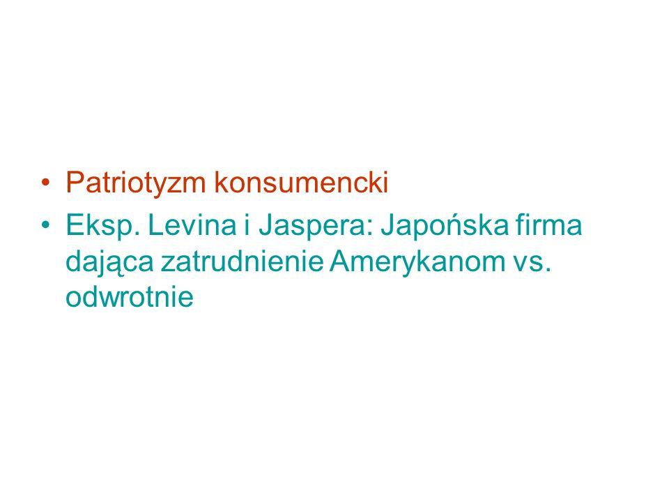 Patriotyzm konsumencki Eksp. Levina i Jaspera: Japońska firma dająca zatrudnienie Amerykanom vs. odwrotnie