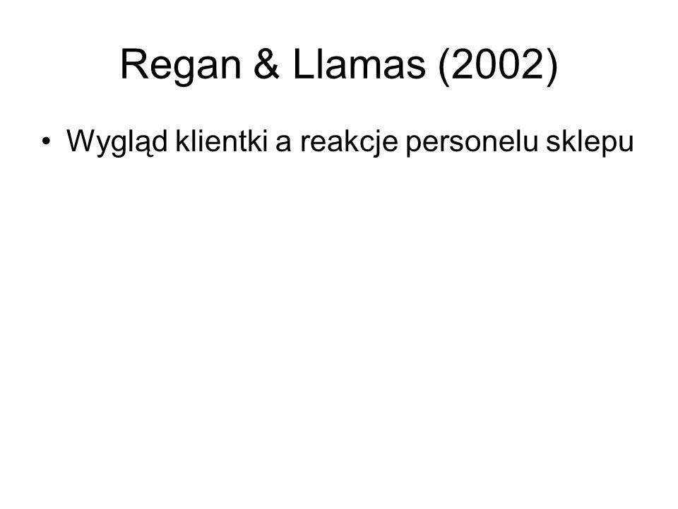 Regan & Llamas (2002) Wygląd klientki a reakcje personelu sklepu
