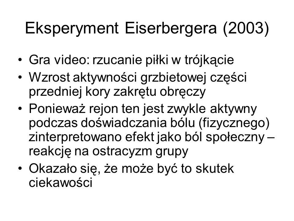 Eksperyment Eiserbergera (2003) Gra video: rzucanie piłki w trójkącie Wzrost aktywności grzbietowej części przedniej kory zakrętu obręczy Ponieważ rej