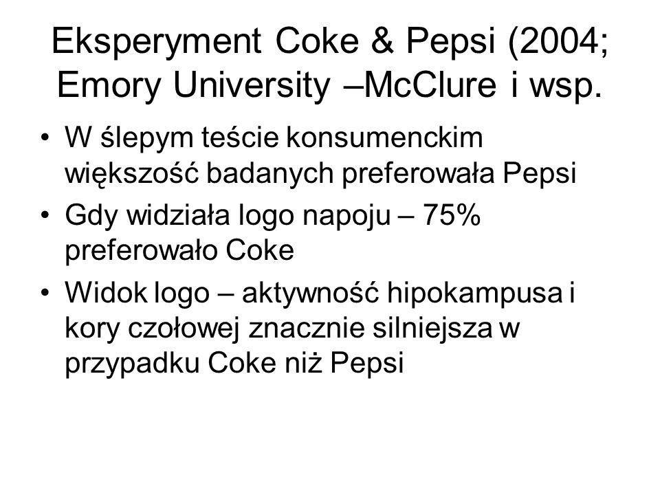 Eksperyment Coke & Pepsi (2004; Emory University –McClure i wsp. W ślepym teście konsumenckim większość badanych preferowała Pepsi Gdy widziała logo n