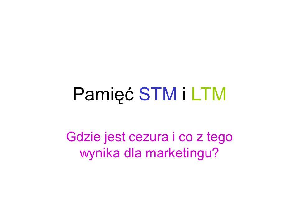 Pamięć STM i LTM Gdzie jest cezura i co z tego wynika dla marketingu?
