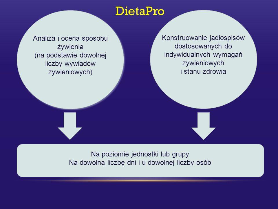 Konstruowanie jadłospisów dostosowanych do indywidualnych wymagań żywieniowych i stanu zdrowia Analiza i ocena sposobu żywienia (na podstawie dowolnej liczby wywiadów żywieniowych) Na poziomie jednostki lub grupy Na dowolną liczbę dni i u dowolnej liczby osób DietaPro