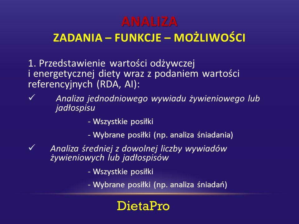ANALIZA ANALIZA ZADANIA – FUNKCJE – MOŻLIWOŚCI DietaPro 1.