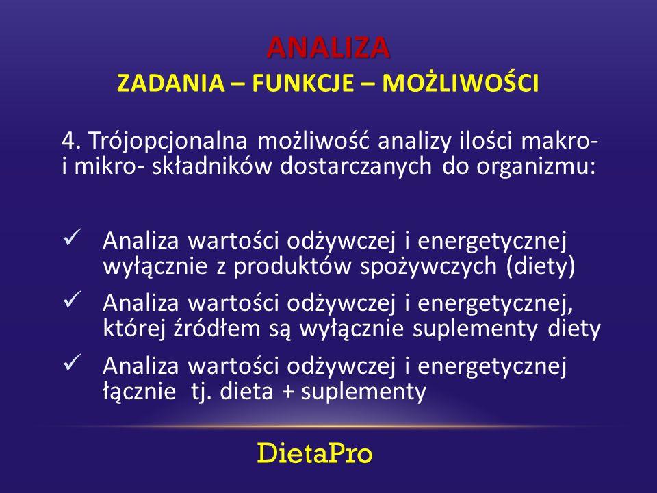 ANALIZA ANALIZA ZADANIA – FUNKCJE – MOŻLIWOŚCI DietaPro 4.