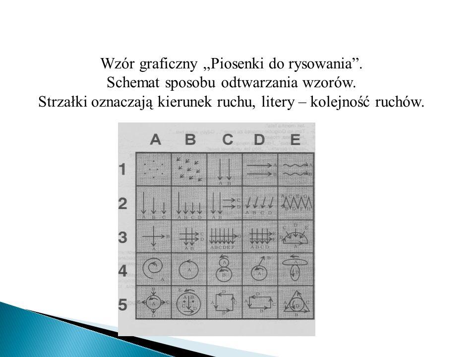 """Wzór graficzny """"Piosenki do rysowania"""". Schemat sposobu odtwarzania wzorów. Strzałki oznaczają kierunek ruchu, litery – kolejność ruchów."""