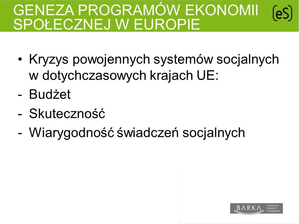 GENEZA PROGRAMÓW EKONOMII SPOŁECZNEJ W EUROPIE Kryzys powojennych systemów socjalnych w dotychczasowych krajach UE: -Budżet -Skuteczność -Wiarygodność świadczeń socjalnych