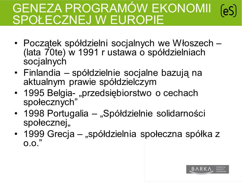 """GENEZA PROGRAMÓW EKONOMII SPOŁECZNEJ W EUROPIE Początek spółdzielni socjalnych we Włoszech – (lata 70te) w 1991 r ustawa o spółdzielniach socjalnych Finlandia – spółdzielnie socjalne bazują na aktualnym prawie spółdzielczym 1995 Belgia- """"przedsiębiorstwo o cechach społecznych 1998 Portugalia – """"Spółdzielnie solidarności społecznej"""" 1999 Grecja – """"spółdzielnia społeczna spółka z o.o."""
