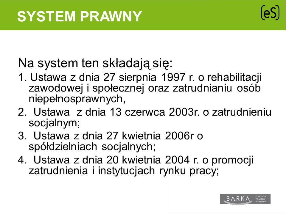 SYSTEM PRAWNY Na system ten składają się: 1. Ustawa z dnia 27 sierpnia 1997 r.