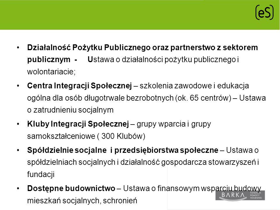 Działalność Pożytku Publicznego oraz partnerstwo z sektorem publicznym - Ustawa o działalności pożytku publicznego i wolontariacie; Centra Integracji Społecznej – szkolenia zawodowe i edukacja ogólna dla osób długotrwale bezrobotnych (ok.