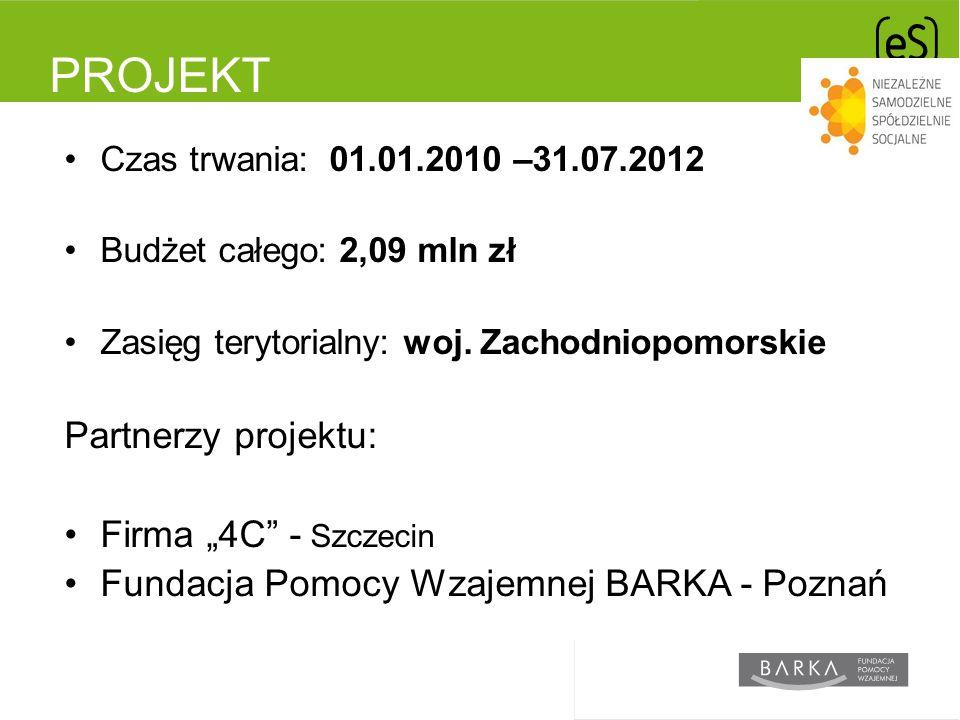 PROJEKT Czas trwania: 01.01.2010 –31.07.2012 Budżet całego: 2,09 mln zł Zasięg terytorialny: woj.