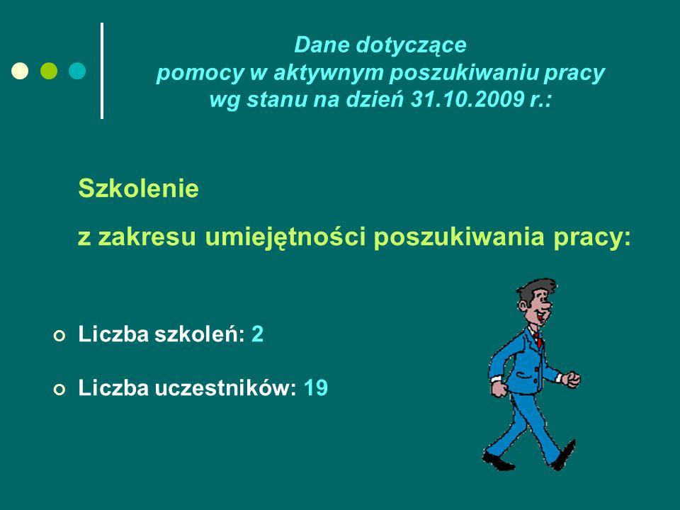 Dane dotyczące pomocy w aktywnym poszukiwaniu pracy wg stanu na dzień 31.10.2009 r.: Szkolenie z zakresu umiejętności poszukiwania pracy: Liczba szkoleń: 2 Liczba uczestników: 19