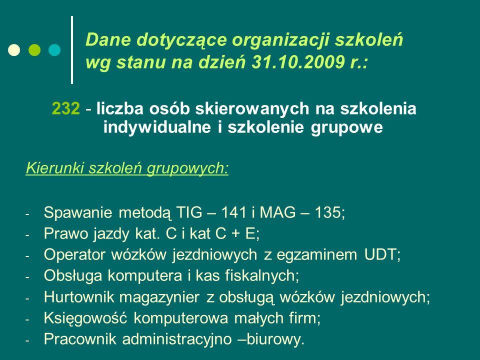 Dane dotyczące organizacji szkoleń wg stanu na dzień 31.10.2009 r.: 232 - liczba osób skierowanych na szkolenia indywidualne i szkolenie grupowe Kierunki szkoleń grupowych: - Spawanie metodą TIG – 141 i MAG – 135; - Prawo jazdy kat.