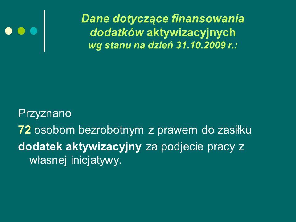 Dane dotyczące finansowania dodatków aktywizacyjnych wg stanu na dzień 31.10.2009 r.: Przyznano 72 osobom bezrobotnym z prawem do zasiłku dodatek aktywizacyjny za podjecie pracy z własnej inicjatywy.