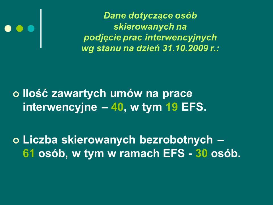 Dane dotyczące osób skierowanych na podjęcie prac interwencyjnych wg stanu na dzień 31.10.2009 r.: Ilość zawartych umów na prace interwencyjne – 40, w tym 19 EFS.
