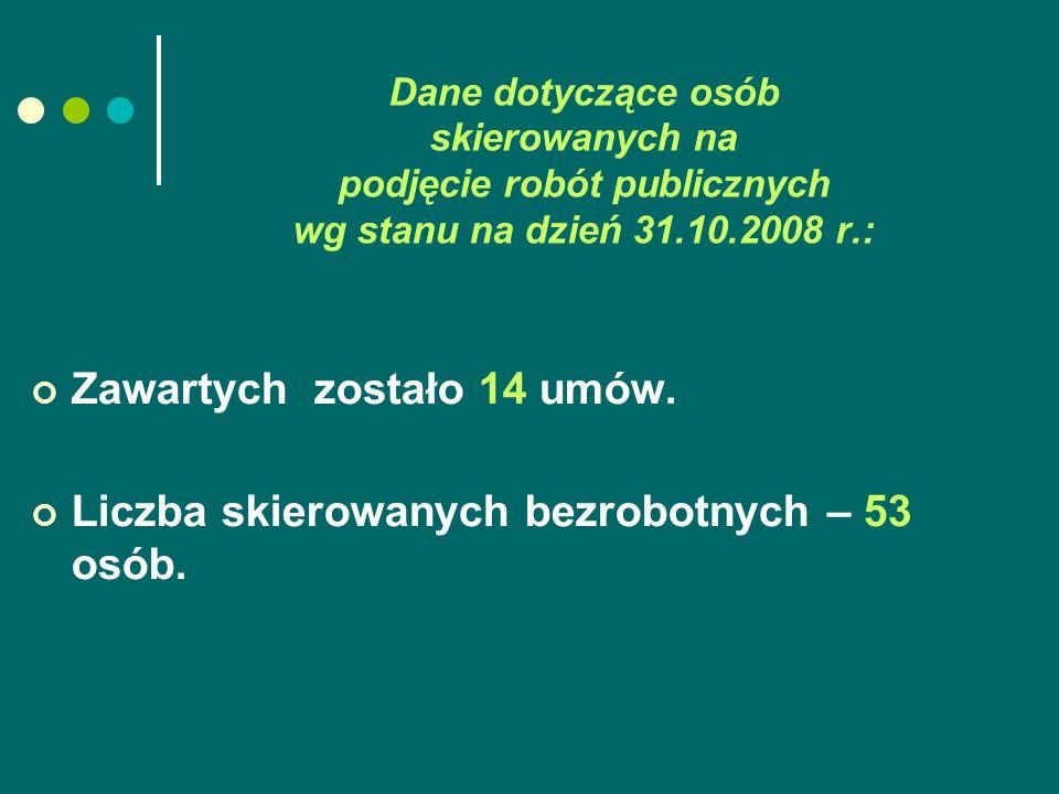 Dane dotyczące osób skierowanych na podjęcie robót publicznych wg stanu na dzień 31.10.2008 r.: Zawartych zostało 14 umów. Liczba skierowanych bezrobo