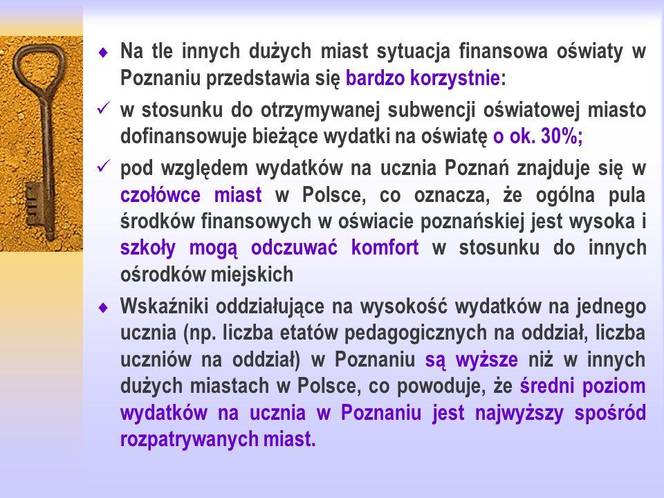  Na tle innych dużych miast sytuacja finansowa oświaty w Poznaniu przedstawia się bardzo korzystnie: w stosunku do otrzymywanej subwencji oświatowej miasto dofinansowuje bieżące wydatki na oświatę o ok.