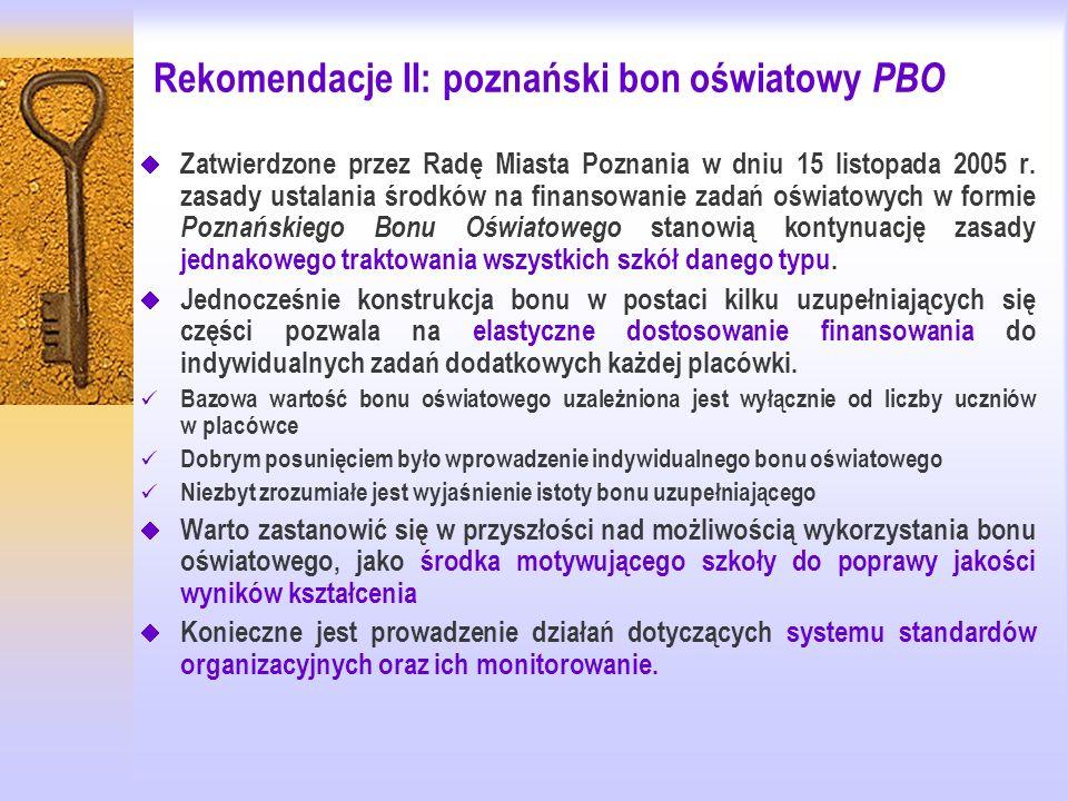 Rekomendacje II: poznański bon oświatowy PBO  Zatwierdzone przez Radę Miasta Poznania w dniu 15 listopada 2005 r.