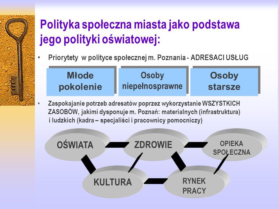 Polityka społeczna miasta jako podstawa jego polityki oświatowej: Priorytety w polityce społecznej m.