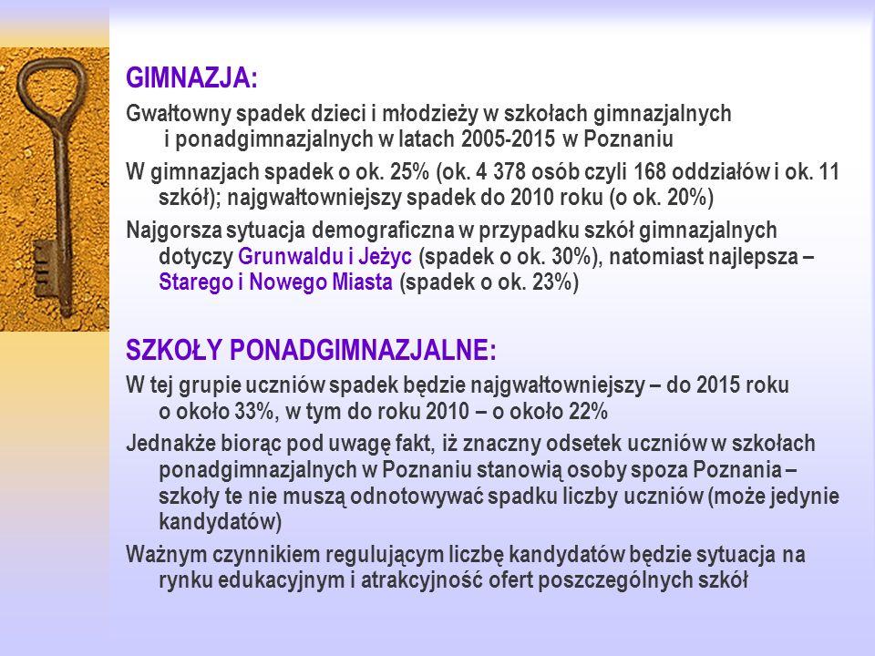 Wnioski z finansowej diagnozy sytuacji oświaty w Poznaniu:  wydatki oświatowe finansowane z subwencji były wyższe niż kwota tej subwencji - ciężar finansowania w dużym stopniu został przesunięty na jednostki samorządu terytorialnego  udział dopłaty z budżetu miasta w finansowaniu wydatków oświatowych (na które przekazywana jest subwencja z budżetu państwa) kształtował się na poziomie od 74% w 2000 roku do 69% w roku 2003  w 2004 roku udział środków miasta w finansowaniu wydatków oświatowych zwiększył się do 71,8%.