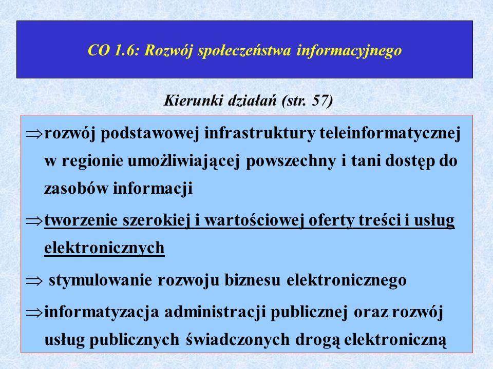 CO 1.6: Rozwój społeczeństwa informacyjnego  rozwój podstawowej infrastruktury teleinformatycznej w regionie umożliwiającej powszechny i tani dostęp