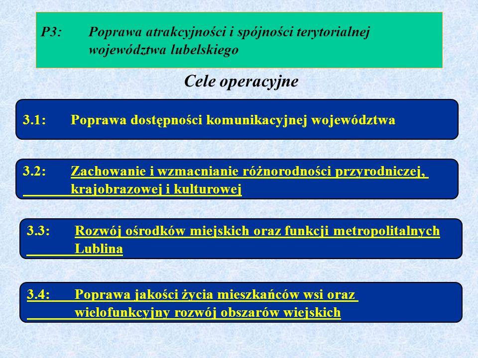 P3:Poprawa atrakcyjności i spójności terytorialnej województwa lubelskiego 3.1:Poprawa dostępności komunikacyjnej województwa Cele operacyjne 3.4:Popr
