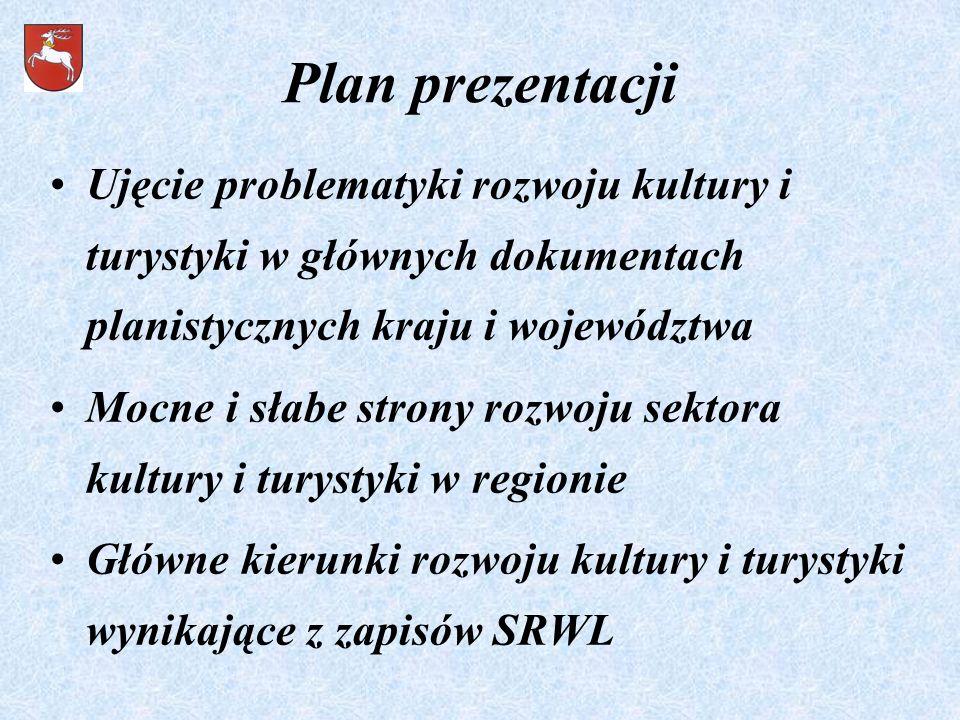 Plan prezentacji Ujęcie problematyki rozwoju kultury i turystyki w głównych dokumentach planistycznych kraju i województwa Mocne i słabe strony rozwoj