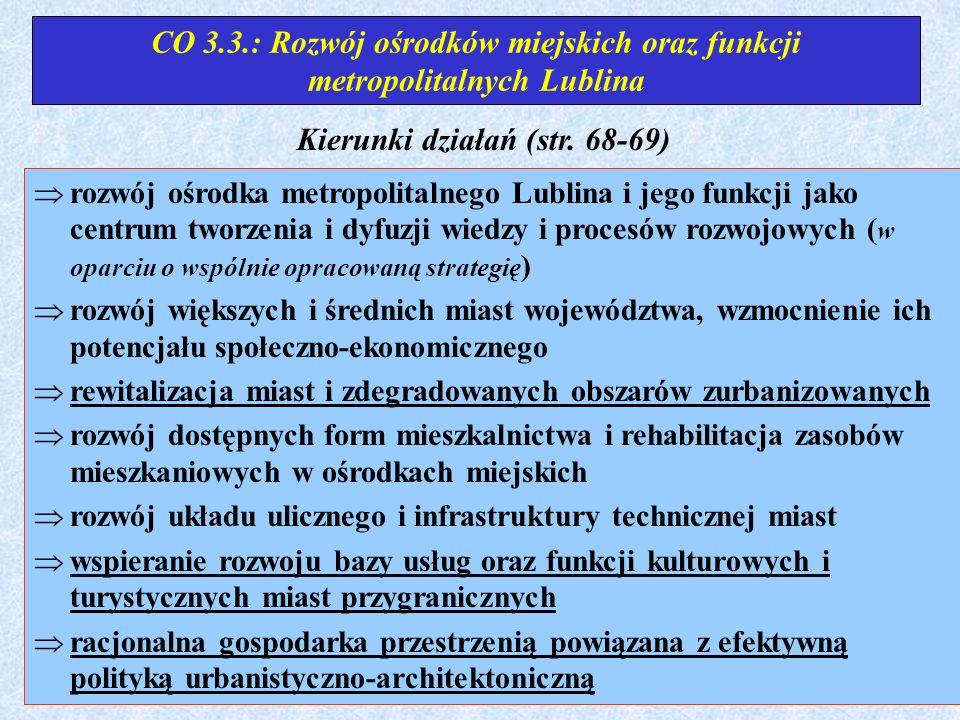 CO 3.3.: Rozwój ośrodków miejskich oraz funkcji metropolitalnych Lublina  rozwój ośrodka metropolitalnego Lublina i jego funkcji jako centrum tworzen