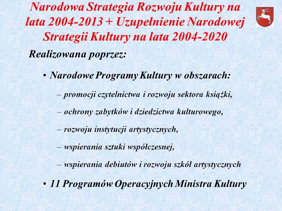 Narodowa Strategia Rozwoju Kultury na lata 2004-2013 + Uzupełnienie Narodowej Strategii Kultury na lata 2004-2020 Realizowana poprzez: Narodowe Progra