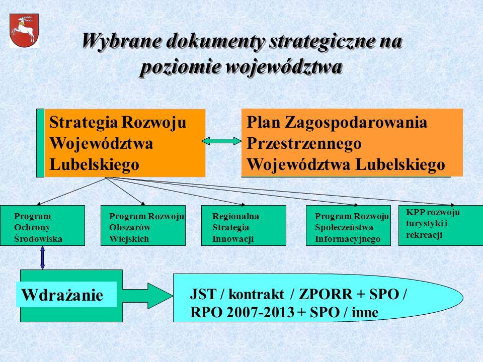 Wybrane dokumenty strategiczne na poziomie województwa Strategia Rozwoju Województwa Lubelskiego Plan Zagospodarowania Przestrzennego Województwa Lube