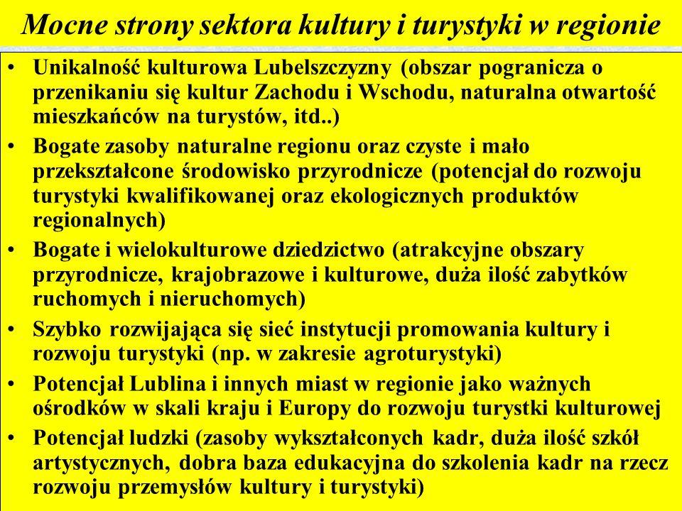 Mocne strony sektora kultury i turystyki w regionie Unikalność kulturowa Lubelszczyzny (obszar pogranicza o przenikaniu się kultur Zachodu i Wschodu,