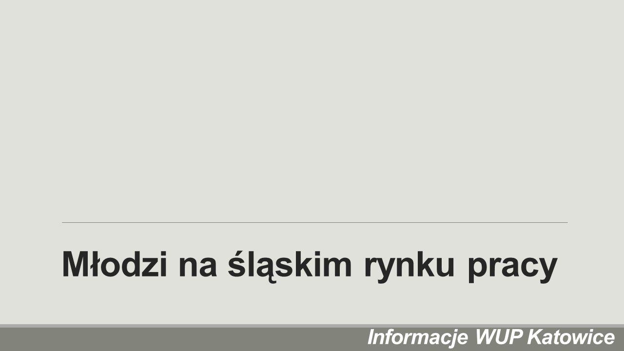 Młodzi na śląskim rynku pracy Informacje WUP Katowice