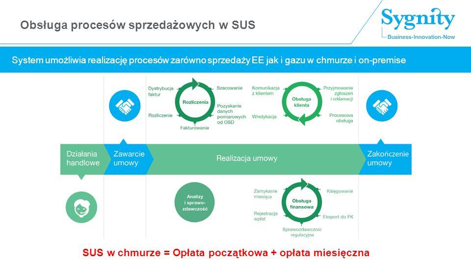 Obsługa procesów sprzedażowych w SUS System umożliwia realizację procesów zarówno sprzedaży EE jak i gazu w chmurze i on-premise SUS w chmurze = Opłata początkowa + opłata miesięczna