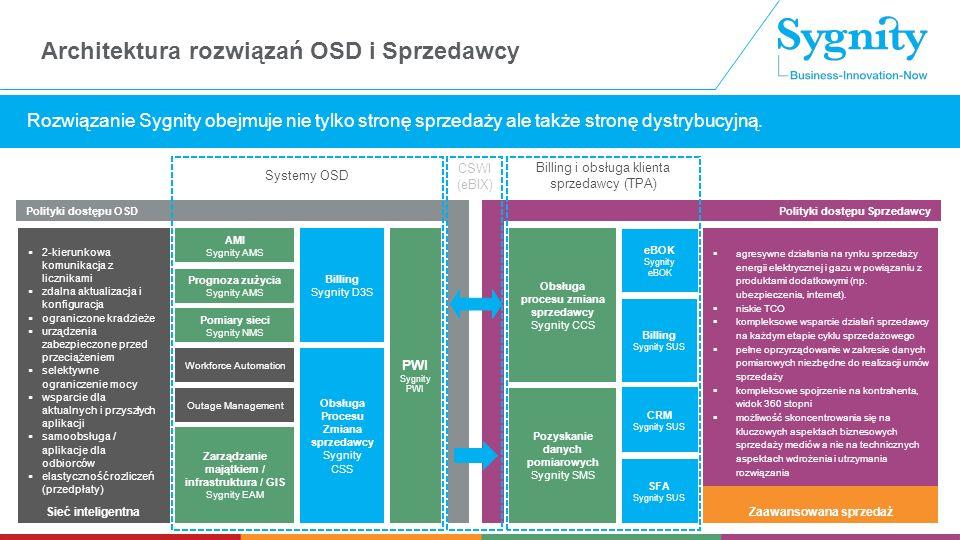 Architektura rozwiązań OSD i Sprzedawcy Polityki dostępu OSD Sieć inteligentna  2-kierunkowa komunikacja z licznikami  zdalna aktualizacja i konfiguracja  ograniczone kradzieże  urządzenia zabezpieczone przed przeciążeniem  selektywne ograniczenie mocy  wsparcie dla aktualnych i przyszłych aplikacji  samoobsługa / aplikacje dla odbiorców  elastyczność rozliczeń (przedpłaty) Zarządzanie majątkiem / infrastruktura / GIS Sygnity EAM AMI Sygnity AMS Prognoza zużycia Sygnity AMS Pomiary sieci Sygnity NMS Workforce Automation Outage Management Billing Sygnity D3S Obsługa Procesu Zmiana sprzedawcy Sygnity CSS PWI Sygnity PWI Polityki dostępu Sprzedawcy Zaawansowana sprzedaż  agresywne działania na rynku sprzedaży energii elektrycznej i gazu w powiązaniu z produktami dodatkowymi (np.