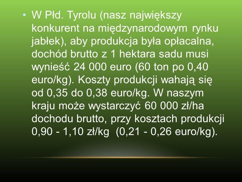 W Płd. Tyrolu (nasz największy konkurent na międzynarodowym rynku jabłek), aby produkcja była opłacalna, dochód brutto z 1 hektara sadu musi wynieść 2
