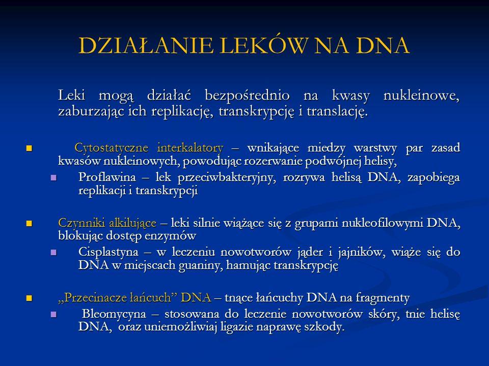 DZIAŁANIE LEKÓW NA DNA Leki mogą działać bezpośrednio na kwasy nukleinowe, zaburzając ich replikację, transkrypcję i translację. Cytostatyczne interka