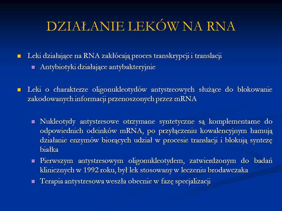 DZIAŁANIE LEKÓW NA RNA Leki działające na RNA zakłócają proces transkrypcji i translacji Leki działające na RNA zakłócają proces transkrypcji i translacji Antybiotyki działające antybakteryjnie Antybiotyki działające antybakteryjnie Leki o charakterze oligonukleotydów antystreowych służące do blokowanie zakodowanych informacji przenoszonych przez mRNA Leki o charakterze oligonukleotydów antystreowych służące do blokowanie zakodowanych informacji przenoszonych przez mRNA Nukleotydy antystresowe otrzymane syntetyczne są komplementarne do odpowiednich odcinków mRNA, po przyłączeniu kowalencyjnym hamują działanie enzymów biorących udział w procesie translacji i blokują syntezę białka Nukleotydy antystresowe otrzymane syntetyczne są komplementarne do odpowiednich odcinków mRNA, po przyłączeniu kowalencyjnym hamują działanie enzymów biorących udział w procesie translacji i blokują syntezę białka Pierwszym antystresowym oligonukleotydem, zatwierdzonym do badań klinicznych w 1992 roku, był lek stosowany w leczeniu brodawczaka Pierwszym antystresowym oligonukleotydem, zatwierdzonym do badań klinicznych w 1992 roku, był lek stosowany w leczeniu brodawczaka Terapia antystresowa weszła obecnie w fazę specjalizacji Terapia antystresowa weszła obecnie w fazę specjalizacji