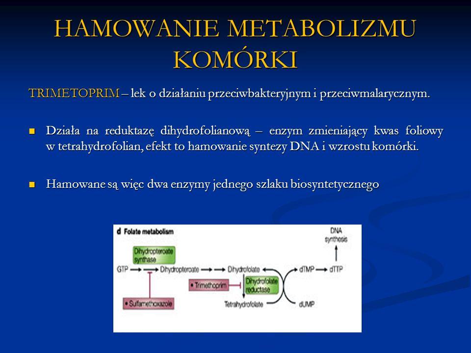 HAMOWANIE METABOLIZMU KOMÓRKI TRIMETOPRIM – lek o działaniu przeciwbakteryjnym i przeciwmalarycznym. Działa na reduktazę dihydrofolianową – enzym zmie
