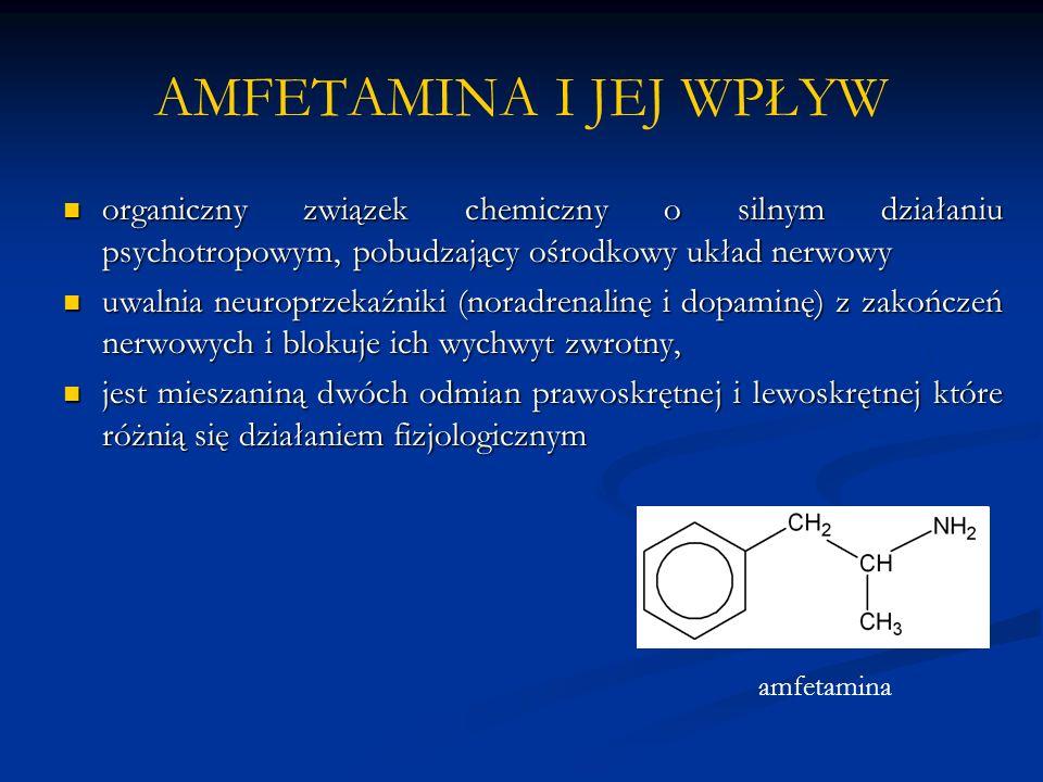 AMFETAMINA I JEJ WPŁYW organiczny związek chemiczny o silnym działaniu psychotropowym, pobudzający ośrodkowy układ nerwowy organiczny związek chemiczny o silnym działaniu psychotropowym, pobudzający ośrodkowy układ nerwowy uwalnia neuroprzekaźniki (noradrenalinę i dopaminę) z zakończeń nerwowych i blokuje ich wychwyt zwrotny, uwalnia neuroprzekaźniki (noradrenalinę i dopaminę) z zakończeń nerwowych i blokuje ich wychwyt zwrotny, jest mieszaniną dwóch odmian prawoskrętnej i lewoskrętnej które różnią się działaniem fizjologicznym jest mieszaniną dwóch odmian prawoskrętnej i lewoskrętnej które różnią się działaniem fizjologicznym amfetamina