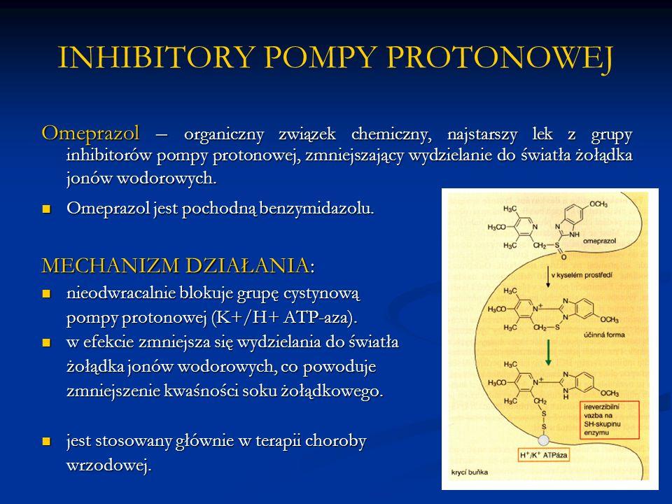 INHIBITORY POMPY PROTONOWEJ Omeprazol – organiczny związek chemiczny, najstarszy lek z grupy inhibitorów pompy protonowej, zmniejszający wydzielanie do światła żołądka jonów wodorowych.