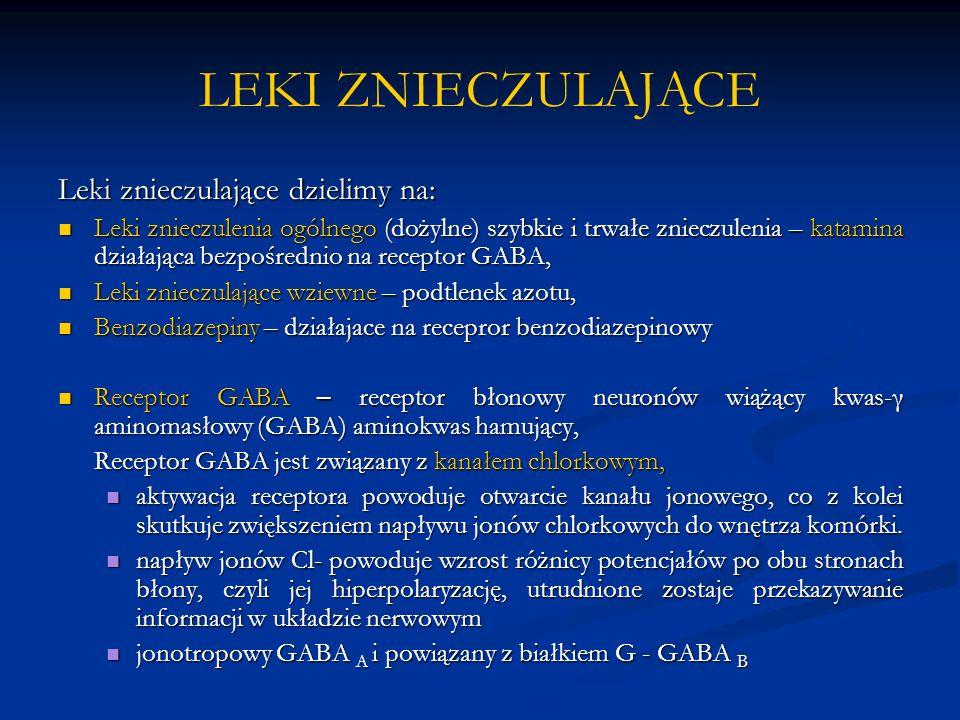 LEKI ZNIECZULAJĄCE Leki znieczulające dzielimy na: Leki znieczulenia ogólnego (dożylne) szybkie i trwałe znieczulenia – katamina działająca bezpośrednio na receptor GABA, Leki znieczulenia ogólnego (dożylne) szybkie i trwałe znieczulenia – katamina działająca bezpośrednio na receptor GABA, Leki znieczulające wziewne – podtlenek azotu, Leki znieczulające wziewne – podtlenek azotu, Benzodiazepiny – działajace na recepror benzodiazepinowy Benzodiazepiny – działajace na recepror benzodiazepinowy Receptor GABA – receptor błonowy neuronów wiążący kwas-γ aminomasłowy (GABA) aminokwas hamujący, Receptor GABA – receptor błonowy neuronów wiążący kwas-γ aminomasłowy (GABA) aminokwas hamujący, Receptor GABA jest związany z kanałem chlorkowym, aktywacja receptora powoduje otwarcie kanału jonowego, co z kolei skutkuje zwiększeniem napływu jonów chlorkowych do wnętrza komórki.