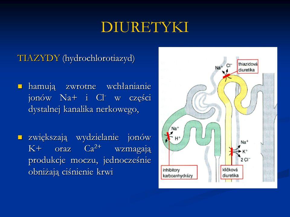 DIURETYKI TIAZYDY (hydrochlorotiazyd) hamują zwrotne wchłanianie jonów Na+ i Cl - w części dystalnej kanalika nerkowego, hamują zwrotne wchłanianie jo