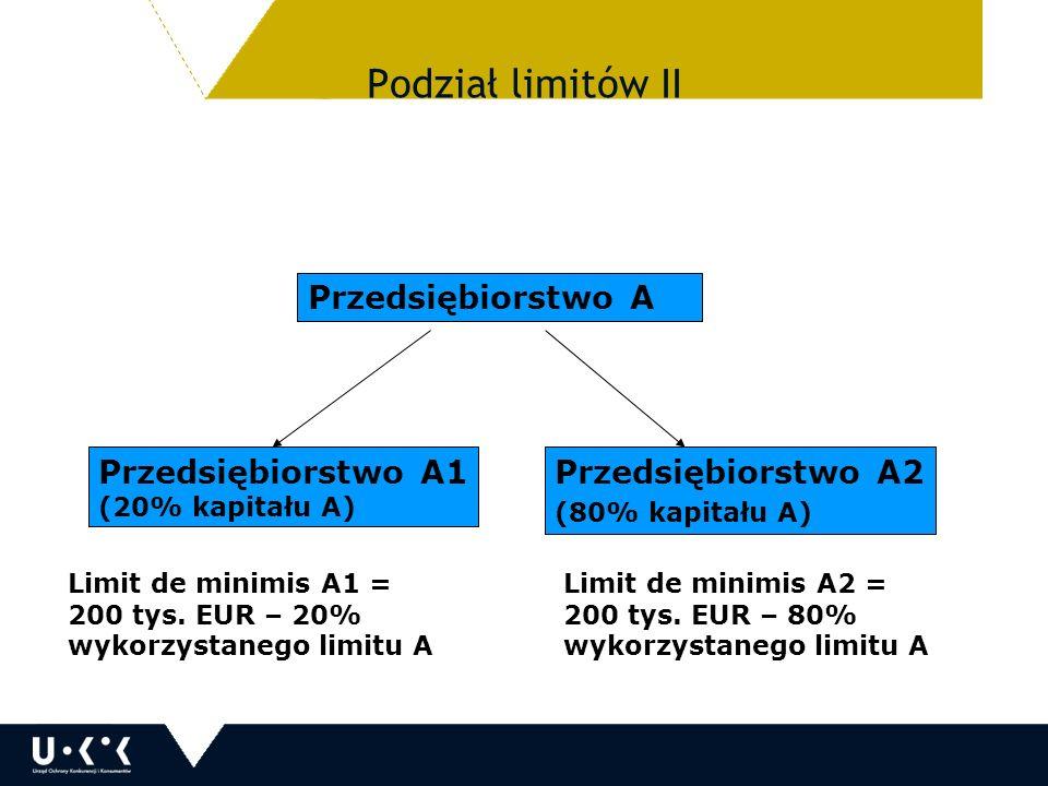 Przedsiębiorstwo A Przedsiębiorstwo A1 (20% kapitału A) Przedsiębiorstwo A2 (80% kapitału A) Limit de minimis A1 = 200 tys.