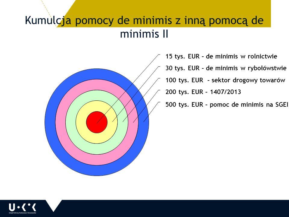 Kumulcja pomocy de minimis z inną pomocą de minimis II 15 tys.
