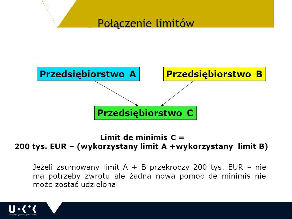 Przedsiębiorstwo APrzedsiębiorstwo B Przedsiębiorstwo C Limit de minimis C = 200 tys.