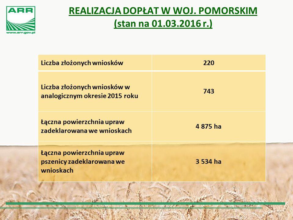 POSTĘPOWANIE W PRZYPADKU WYSTAPIENIA SZKÓD W UPRAWACH Udzielenie dopłaty do uprawy która uległa zniszczeniu jest możliwe jedynie po udokumentowaniu ww.