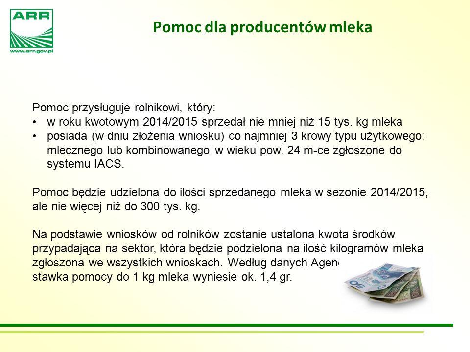 Pomoc dla producentów trzody chlewnej Pomoc dostaną rolnicy, którzy: mieli nie więcej niż 2 tys.