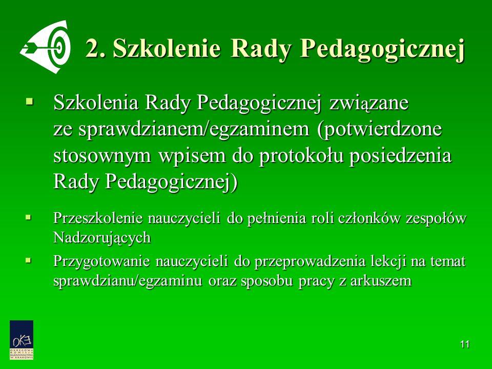 11 2. Szkolenie Rady Pedagogicznej  Szkolenia Rady Pedagogicznej zwi ą zane ze sprawdzianem/egzaminem (potwierdzone stosownym wpisem do protokołu pos