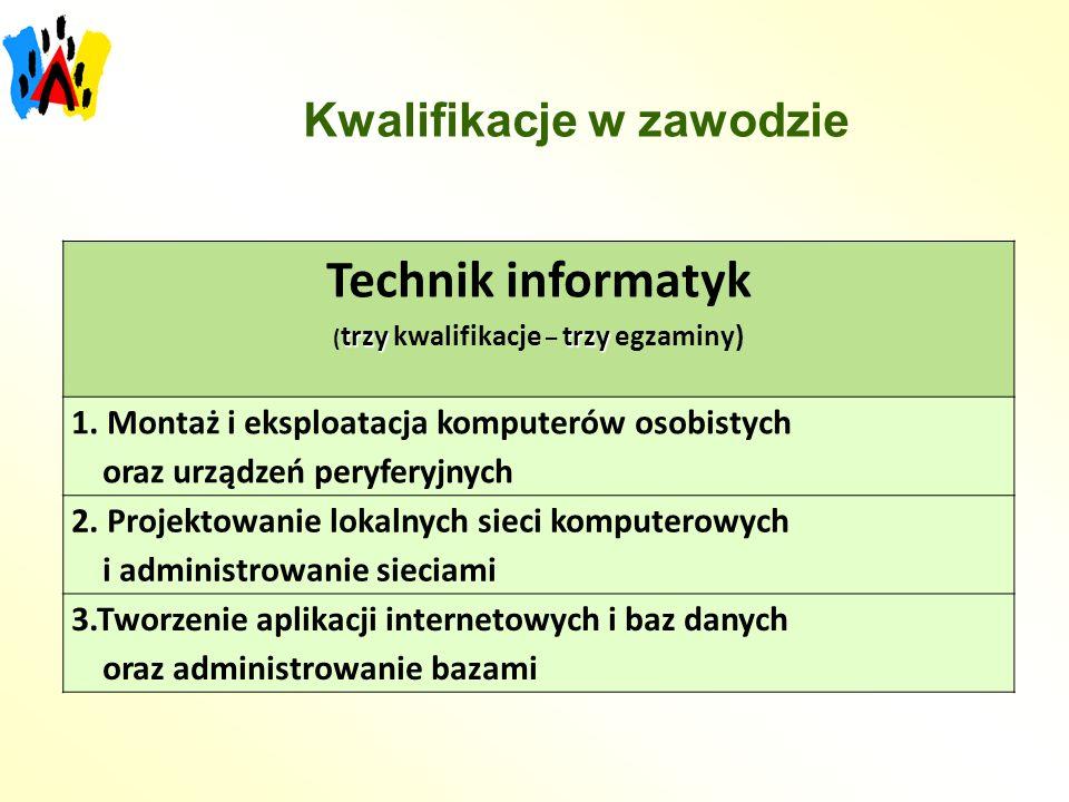 Technik informatyk trzy trzy ( trzy kwalifikacje – trzy egzaminy) 1. Montaż i eksploatacja komputerów osobistych oraz urządzeń peryferyjnych 2. Projek